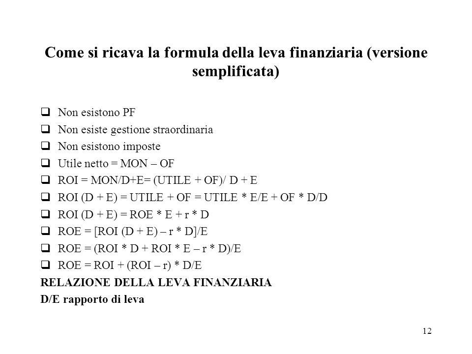 Come si ricava la formula della leva finanziaria (versione semplificata)