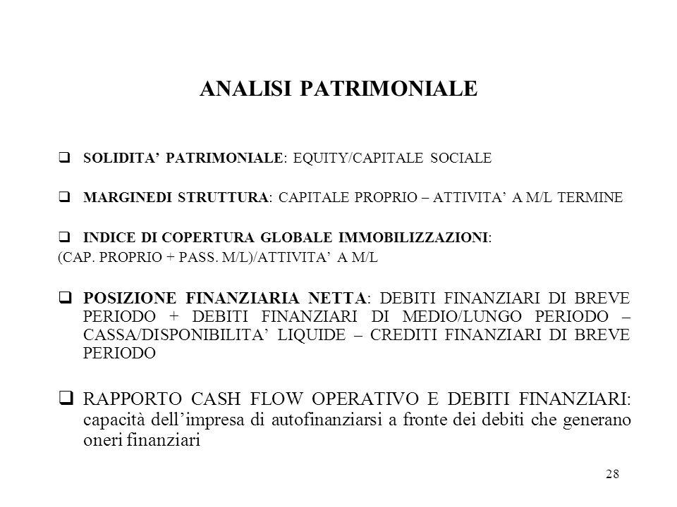 ANALISI PATRIMONIALE SOLIDITA' PATRIMONIALE: EQUITY/CAPITALE SOCIALE. MARGINEDI STRUTTURA: CAPITALE PROPRIO – ATTIVITA' A M/L TERMINE.