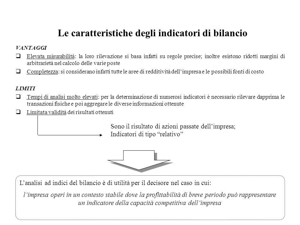 Le caratteristiche degli indicatori di bilancio
