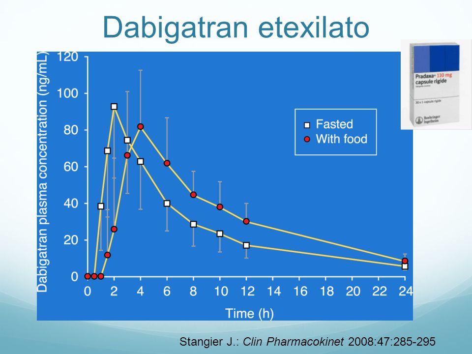 Dabigatran etexilato Stangier J.: Clin Pharmacokinet 2008:47:285-295