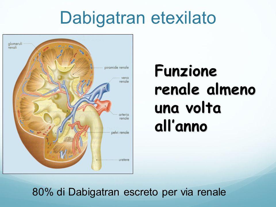 Dabigatran etexilato Funzione renale almeno una volta all'anno
