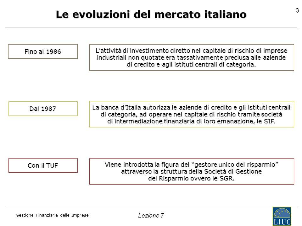 Le evoluzioni del mercato italiano