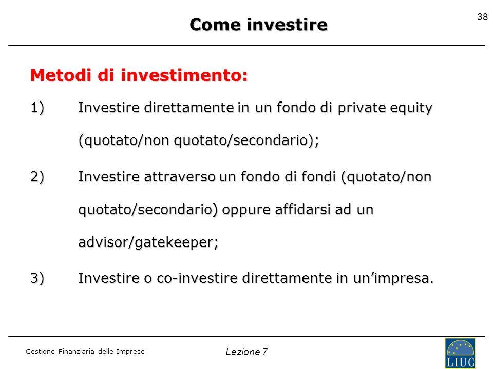 Metodi di investimento: