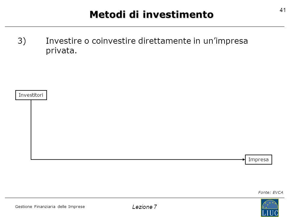 Metodi di investimento