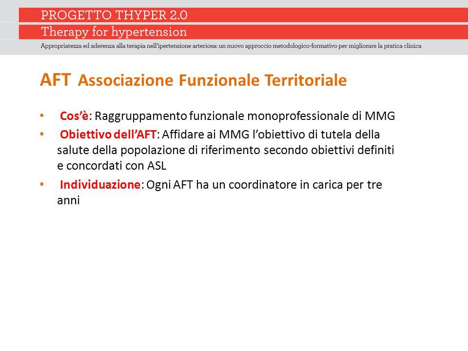 AFT Associazione Funzionale Territoriale