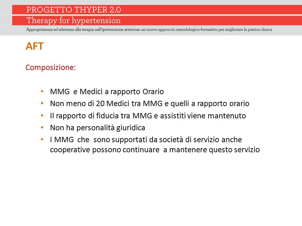 AFT Composizione: MMG e Medici a rapporto Orario