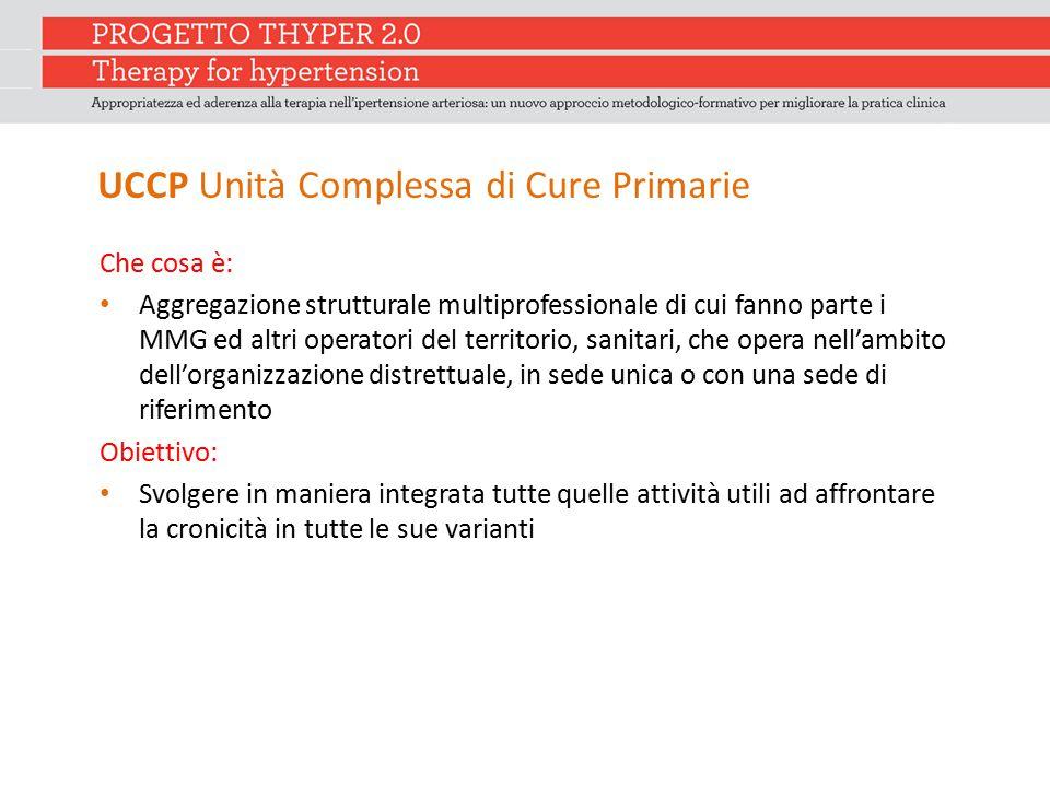 UCCP Unità Complessa di Cure Primarie