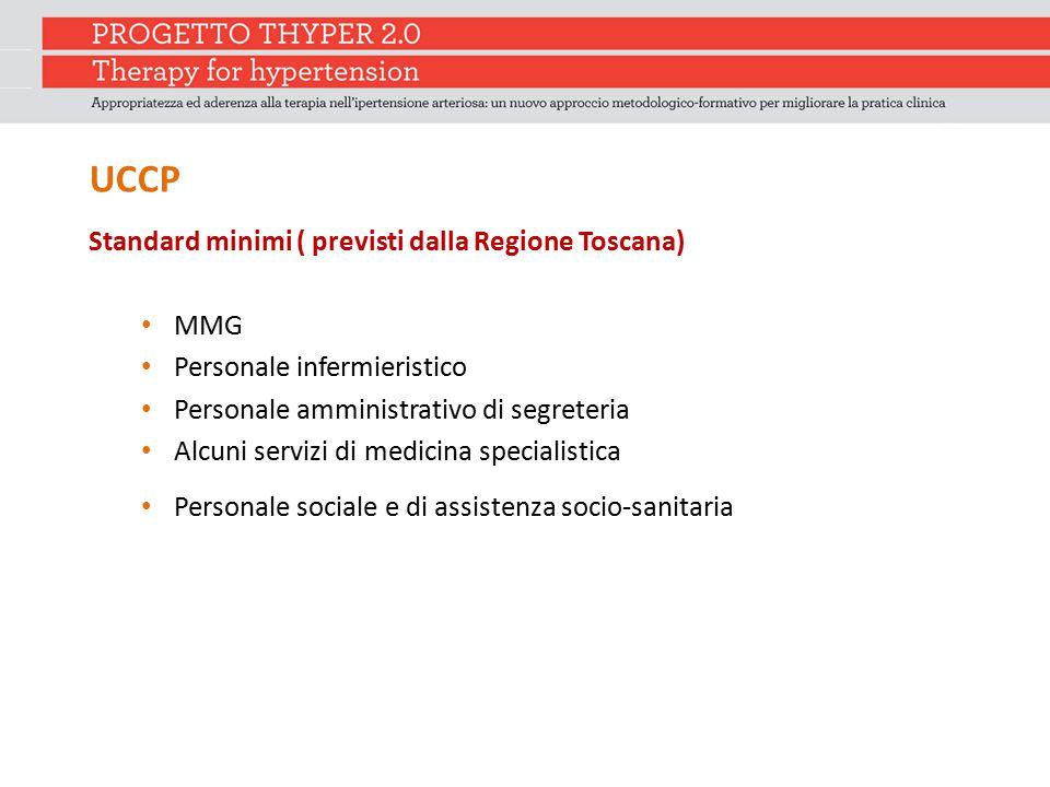 UCCP Standard minimi ( previsti dalla Regione Toscana) MMG