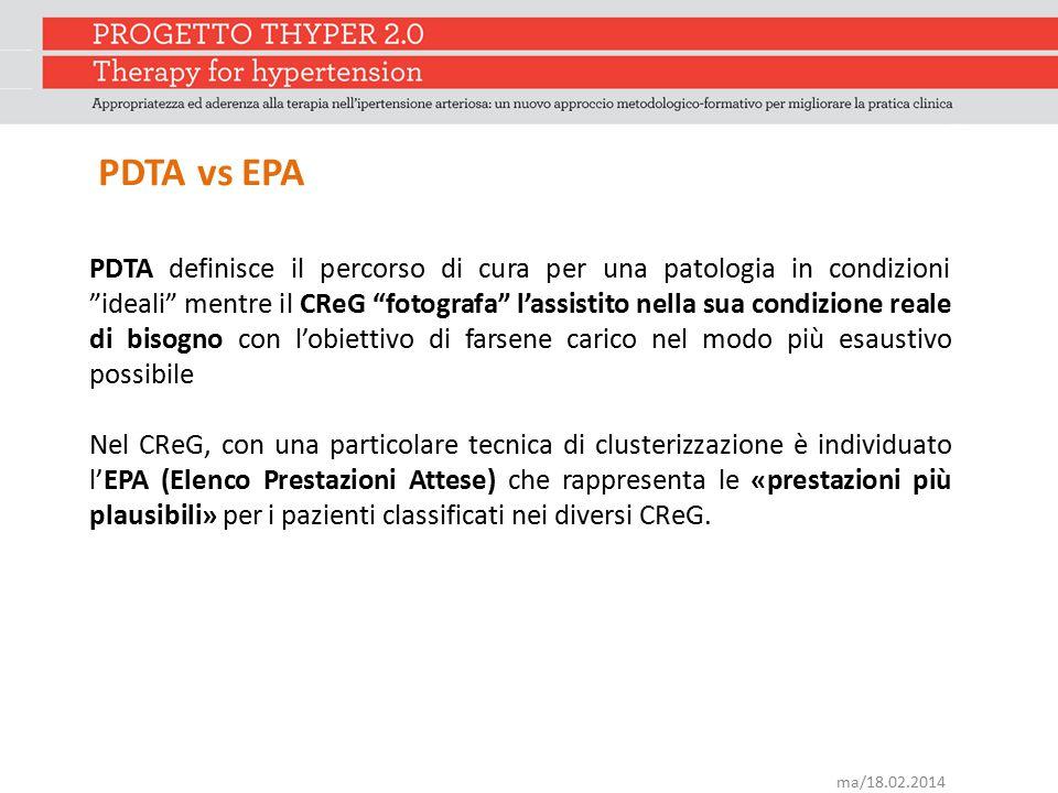 PDTA vs EPA
