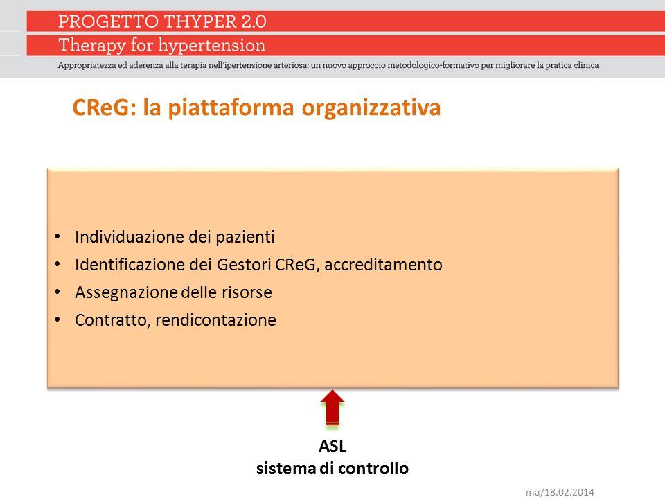 CReG: la piattaforma organizzativa