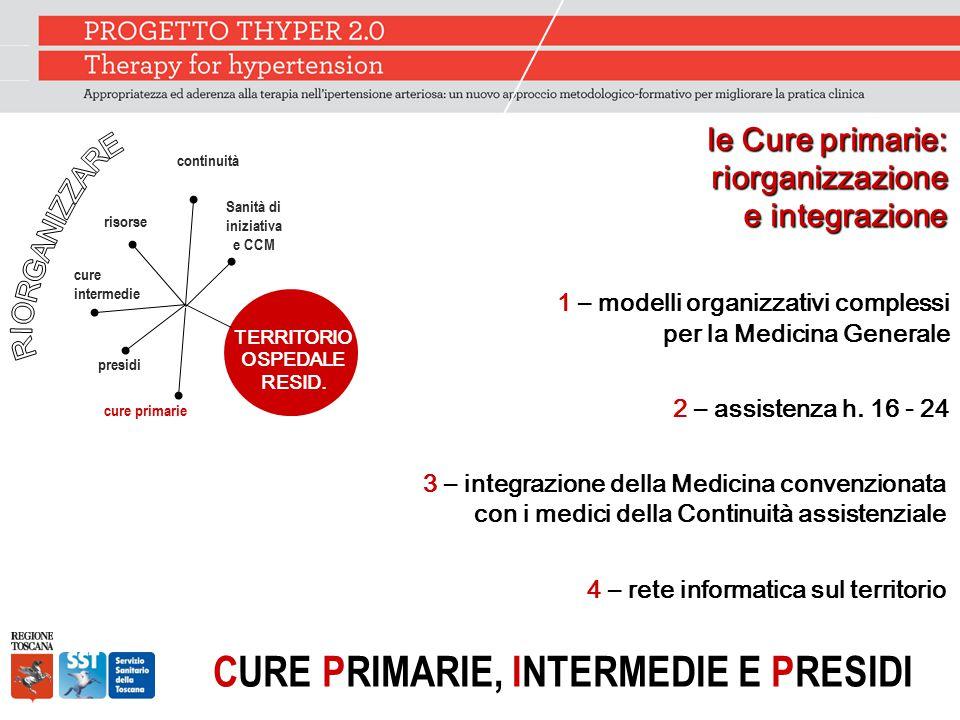 TERRITORIO OSPEDALE RESID. Sanità di iniziativa e CCM