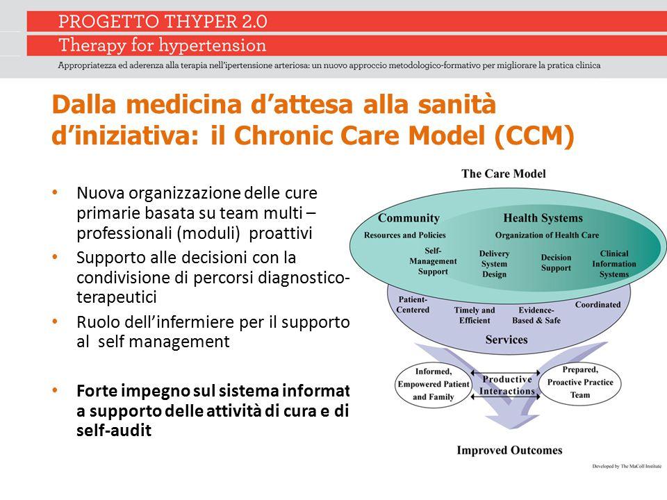 Dalla medicina d'attesa alla sanità d'iniziativa: il Chronic Care Model (CCM)