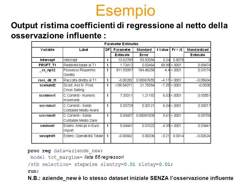 EsempioOutput ristima coefficienti di regressione al netto della osservazione influente : proc reg data=aziende_new;