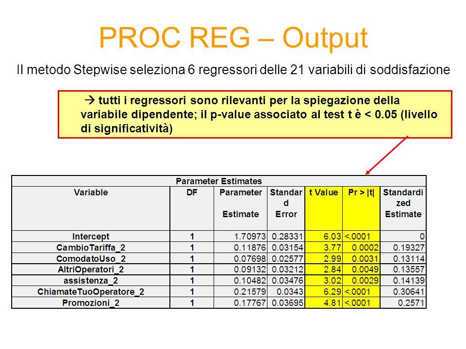 PROC REG – Output Il metodo Stepwise seleziona 6 regressori delle 21 variabili di soddisfazione.