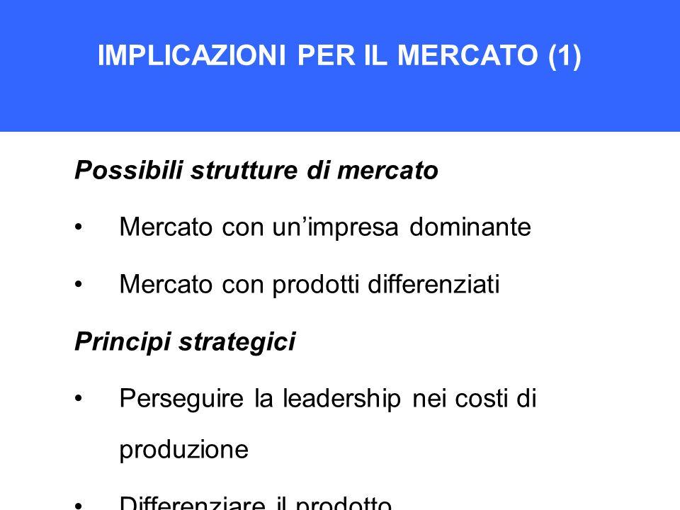 IMPLICAZIONI PER IL MERCATO (1)