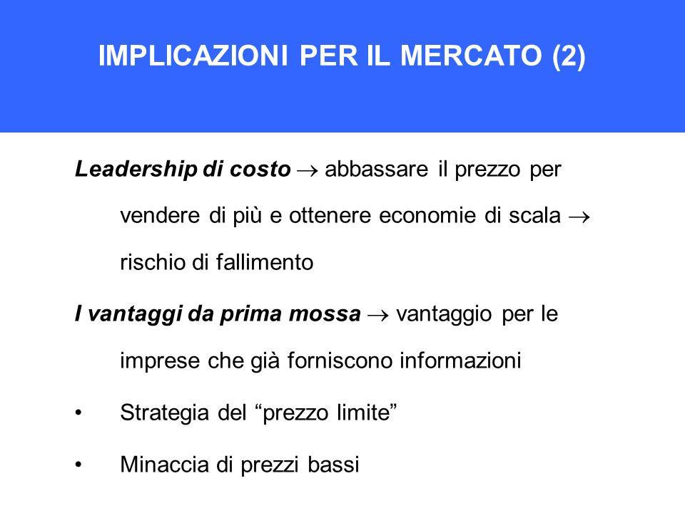 IMPLICAZIONI PER IL MERCATO (2)