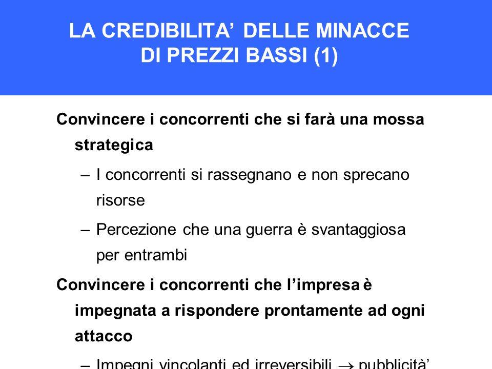 LA CREDIBILITA' DELLE MINACCE DI PREZZI BASSI (1)