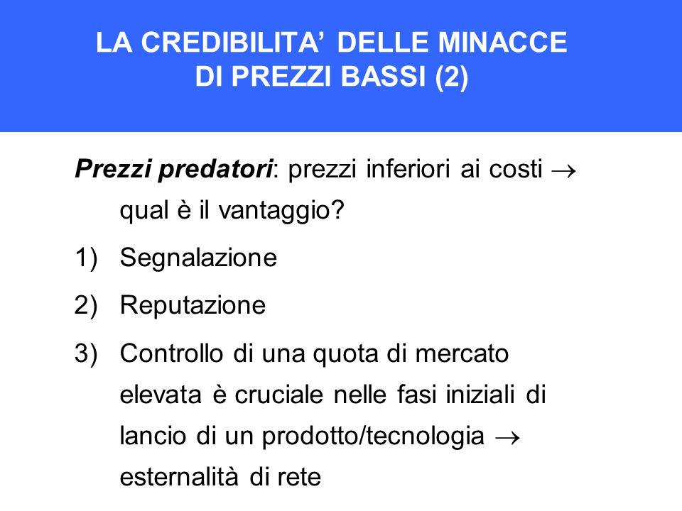 LA CREDIBILITA' DELLE MINACCE DI PREZZI BASSI (2)