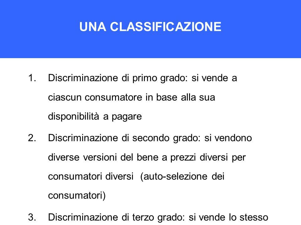 UNA CLASSIFICAZIONE Discriminazione di primo grado: si vende a ciascun consumatore in base alla sua disponibilità a pagare.