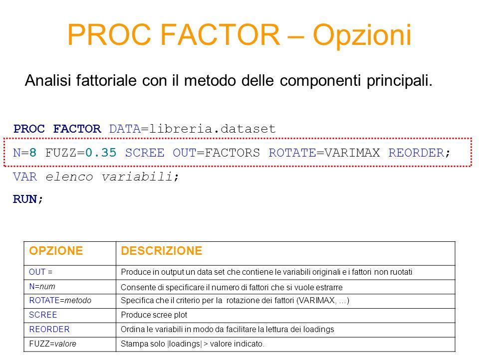 PROC FACTOR – Opzioni Analisi fattoriale con il metodo delle componenti principali. PROC FACTOR DATA=libreria.dataset.