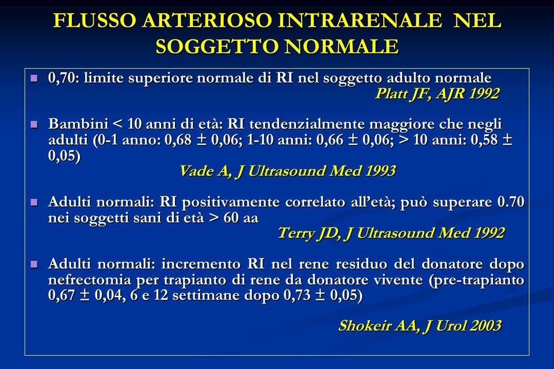 FLUSSO ARTERIOSO INTRARENALE NEL SOGGETTO NORMALE