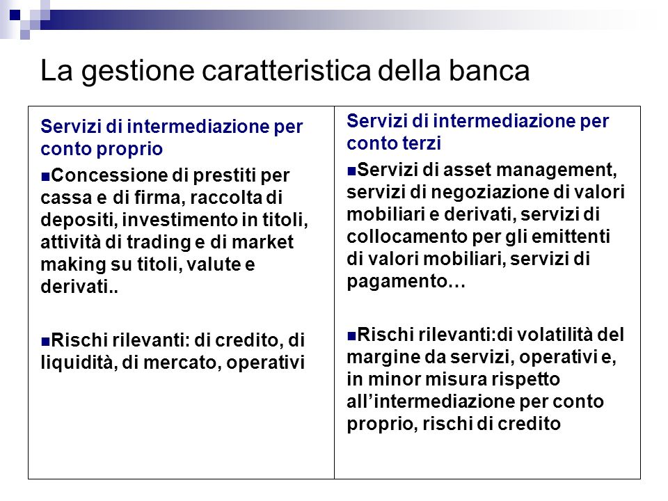 La gestione caratteristica della banca