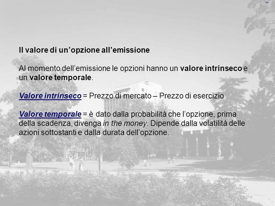 Il valore di un'opzione all'emissione