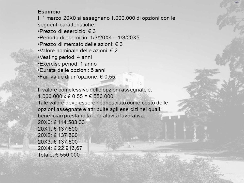 Esempio Il 1 marzo 20X0 si assegnano 1.000.000 di opzioni con le. seguenti caratteristiche: •Prezzo di esercizio: € 3.