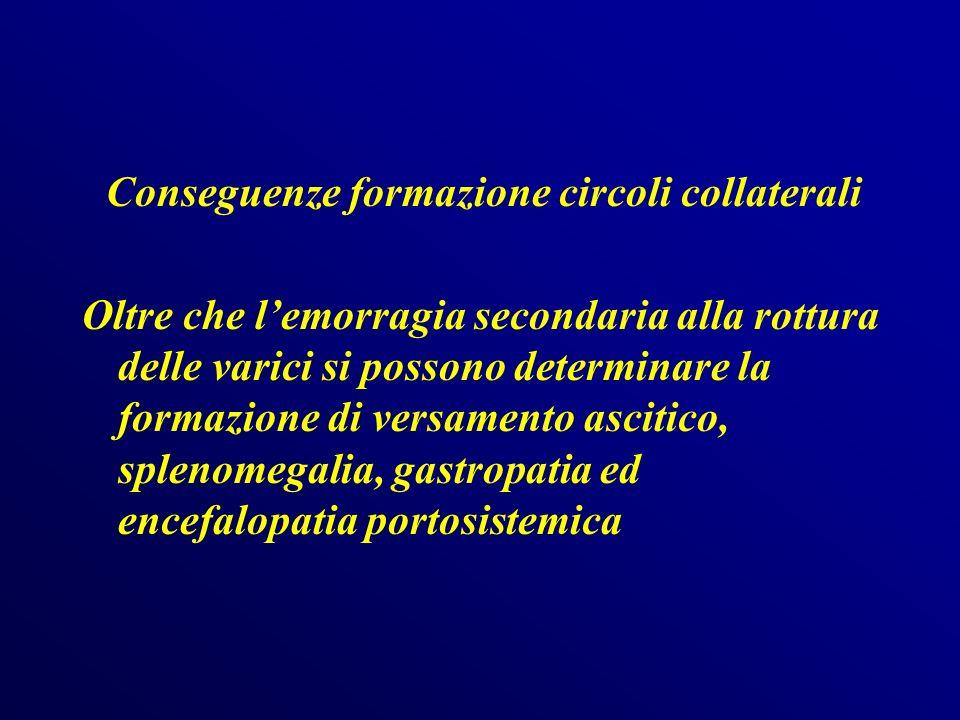 Conseguenze formazione circoli collaterali Oltre che l'emorragia secondaria alla rottura delle varici si possono determinare la formazione di versamento ascitico, splenomegalia, gastropatia ed encefalopatia portosistemica