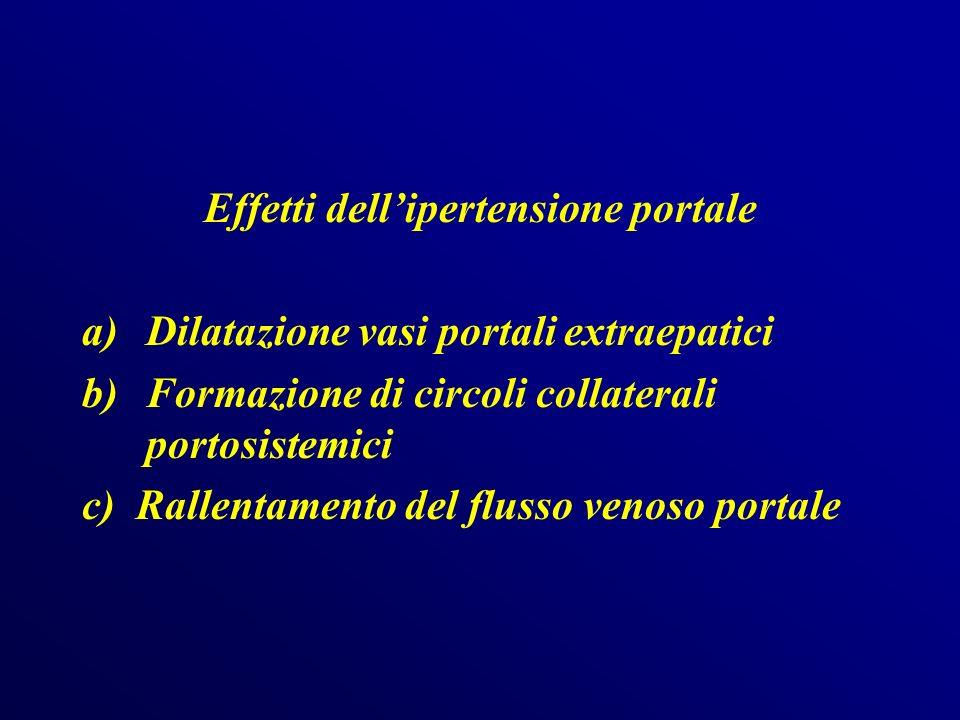 Effetti dell'ipertensione portale