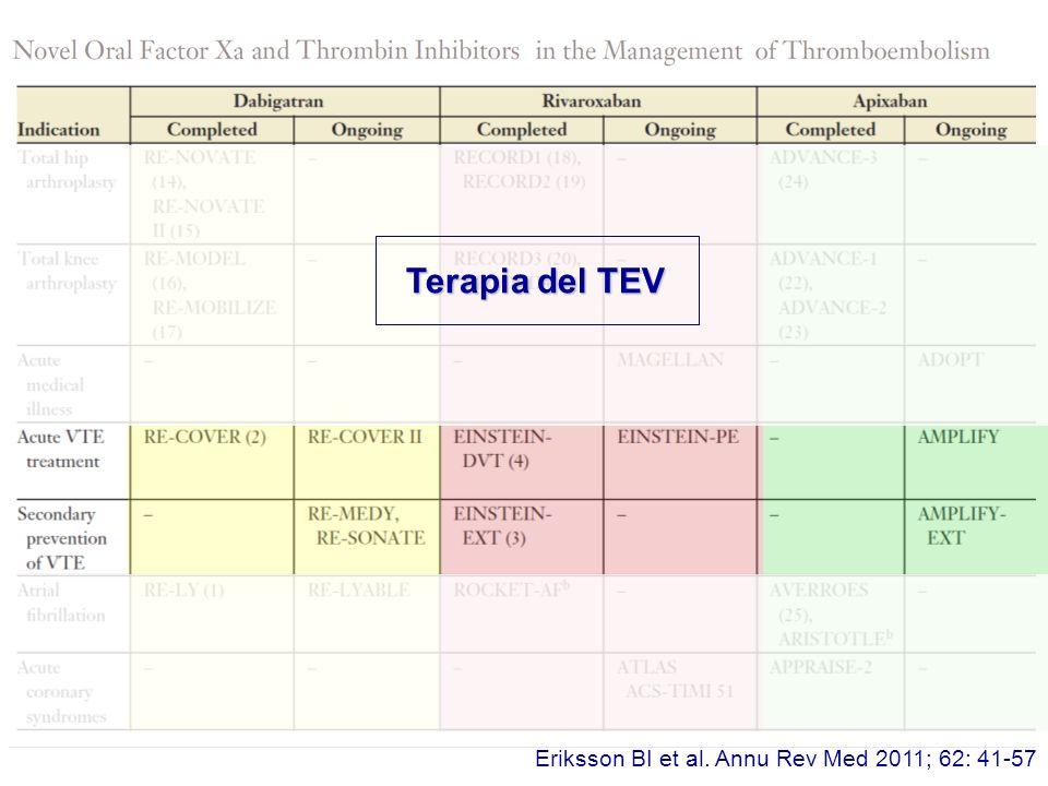 Terapia del TEV Eriksson BI et al. Annu Rev Med 2011; 62: 41-57