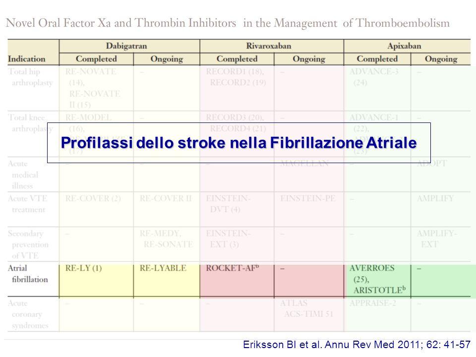 Profilassi dello stroke nella Fibrillazione Atriale