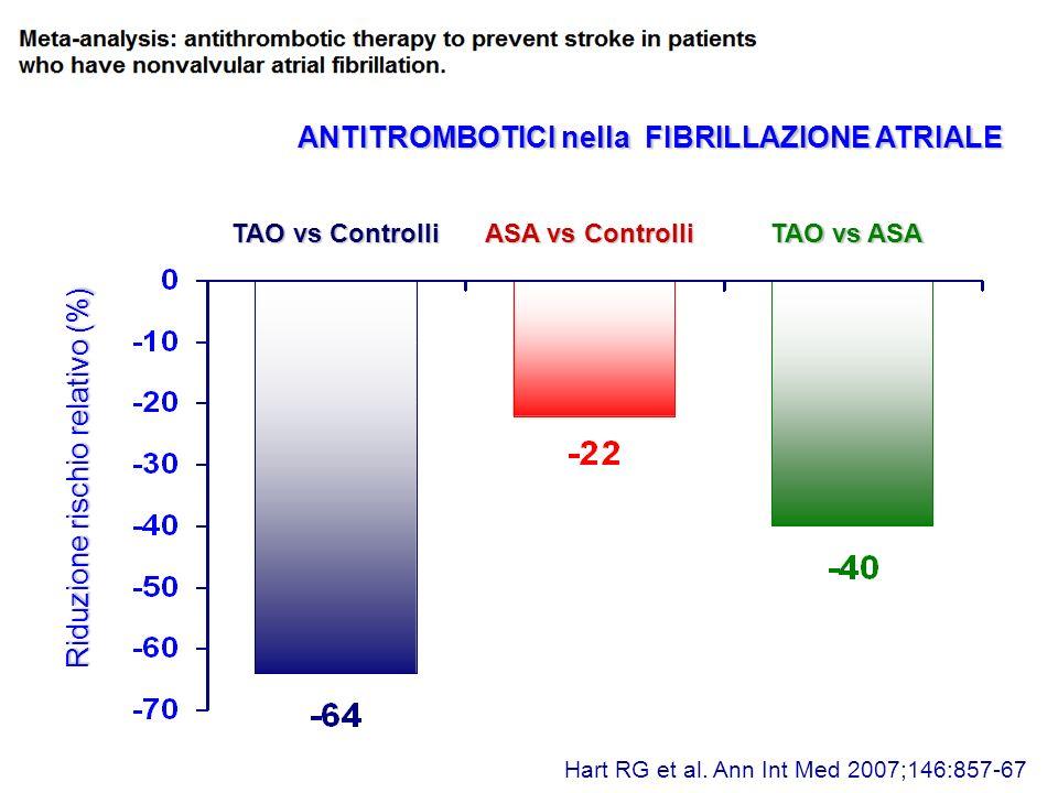 ANTITROMBOTICI nella FIBRILLAZIONE ATRIALE