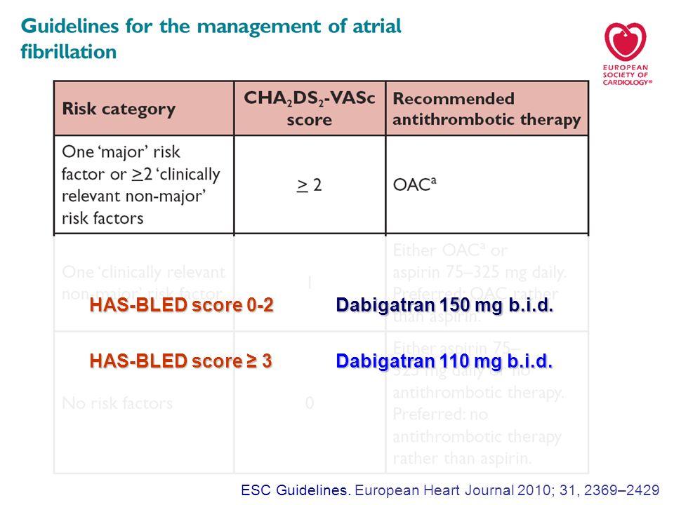 HAS-BLED score 0-2 Dabigatran 150 mg b.i.d. HAS-BLED score ≥ 3