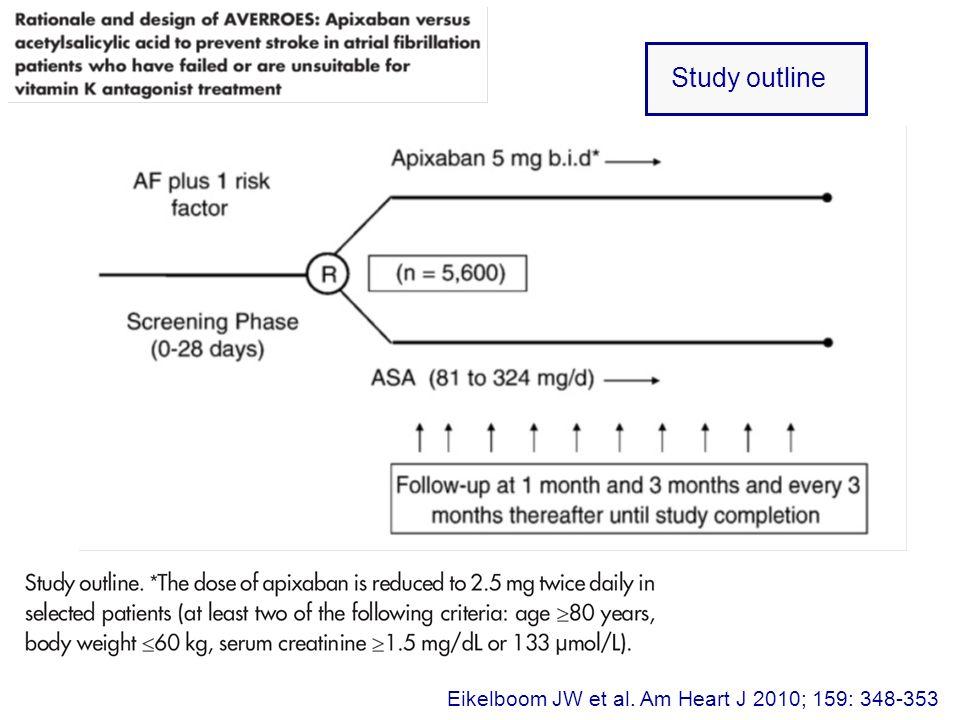 Study outline Eikelboom JW et al. Am Heart J 2010; 159: 348-353