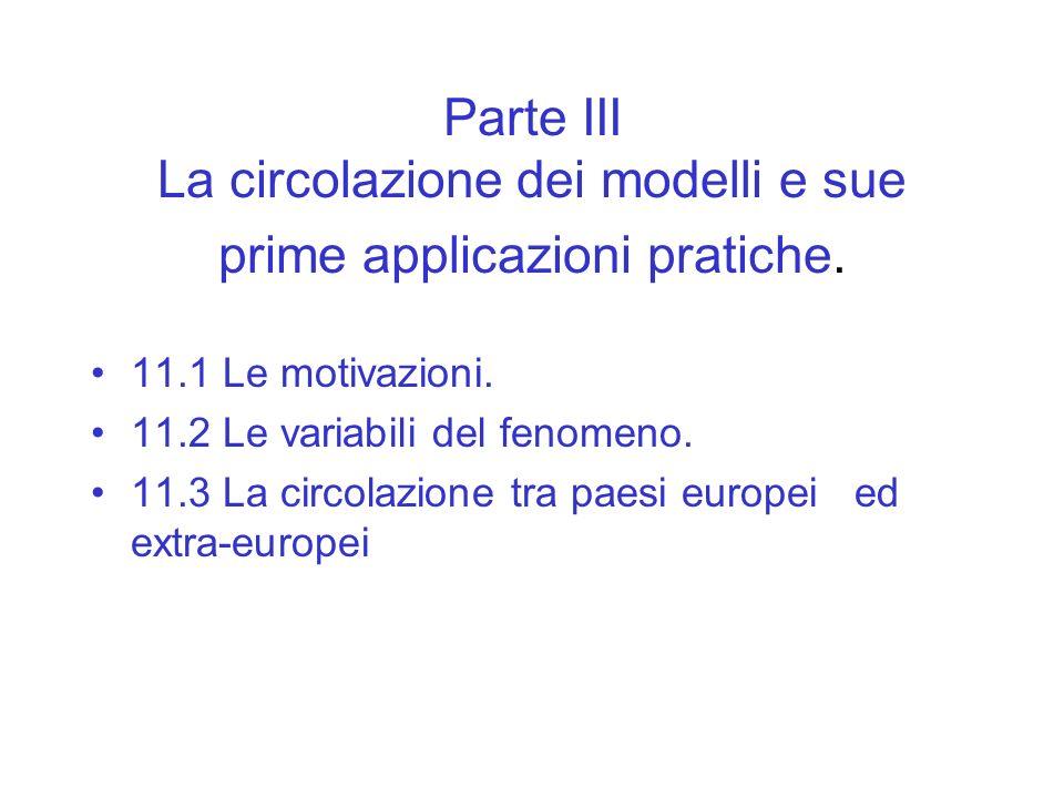 Parte III La circolazione dei modelli e sue prime applicazioni pratiche.
