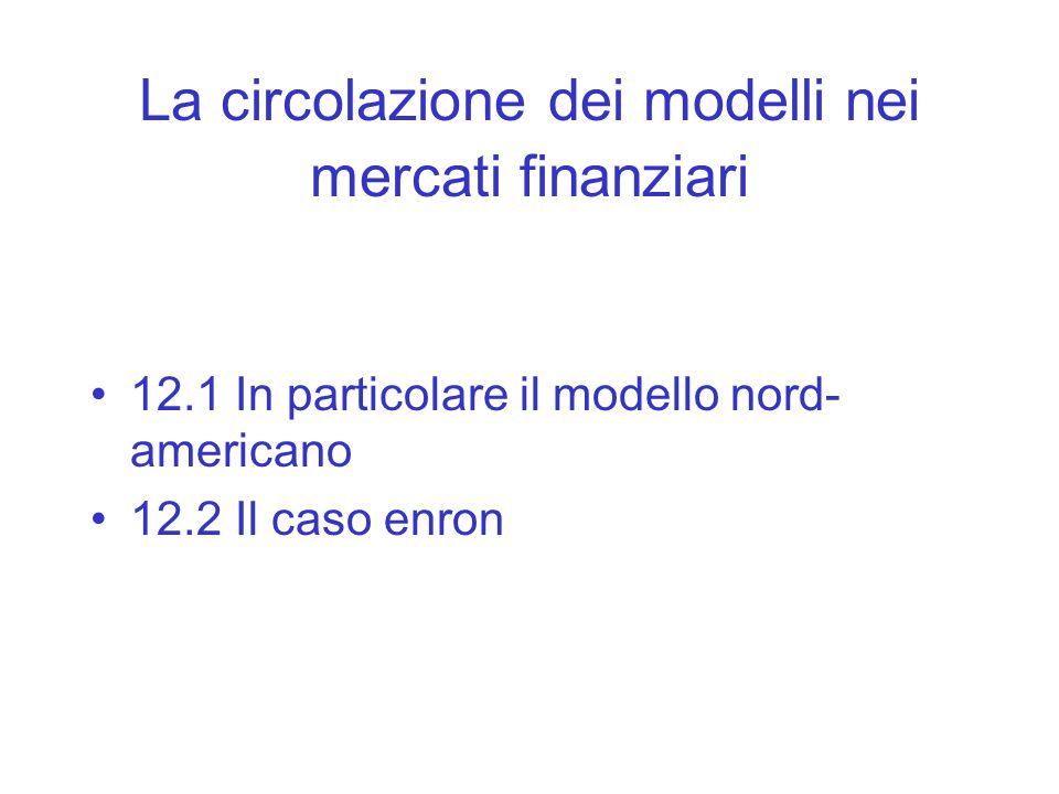 La circolazione dei modelli nei mercati finanziari