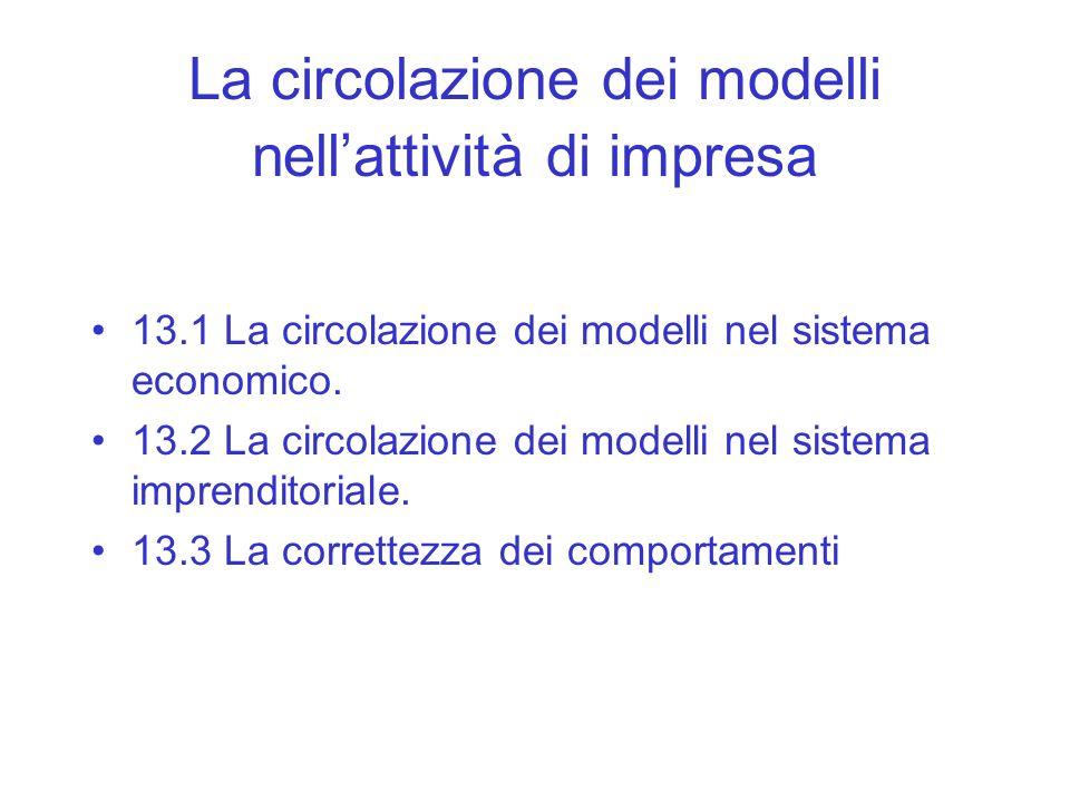 La circolazione dei modelli nell'attività di impresa