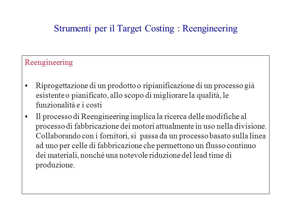 Strumenti per il Target Costing : Reengineering