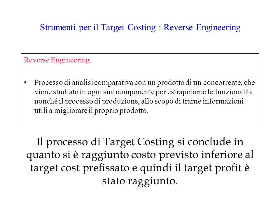 Strumenti per il Target Costing : Reverse Engineering
