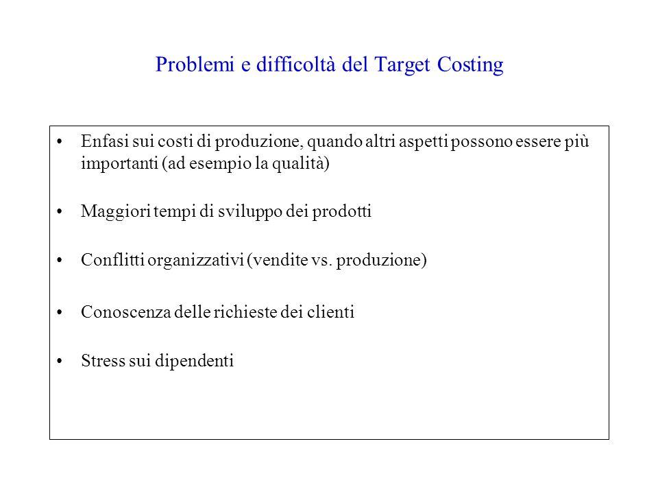 Problemi e difficoltà del Target Costing