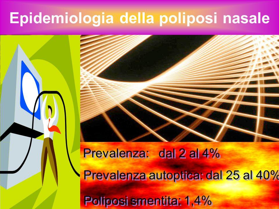Epidemiologia della poliposi nasale