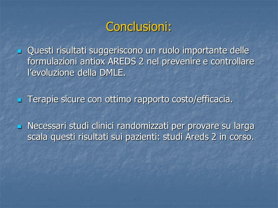 Conclusioni: Questi risultati suggeriscono un ruolo importante delle formulazioni antiox AREDS 2 nel prevenire e controllare l'evoluzione della DMLE.