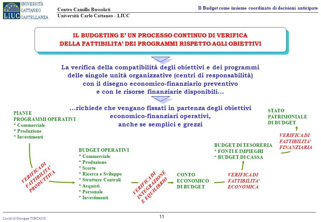 La verifica della compatibilità degli obiettivi e dei programmi