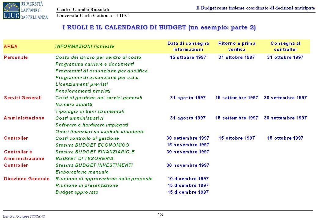 I RUOLI E IL CALENDARIO DI BUDGET (un esempio: parte 2)