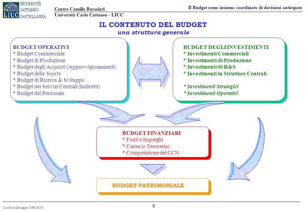 IL CONTENUTO DEL BUDGET una struttura generale
