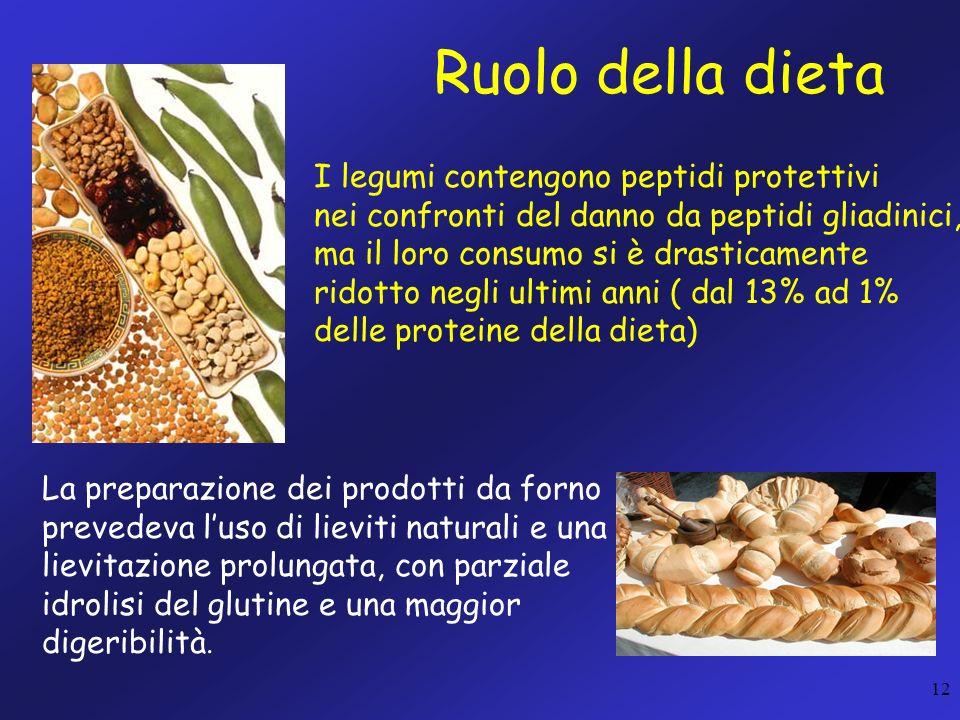 Ruolo della dieta I legumi contengono peptidi protettivi