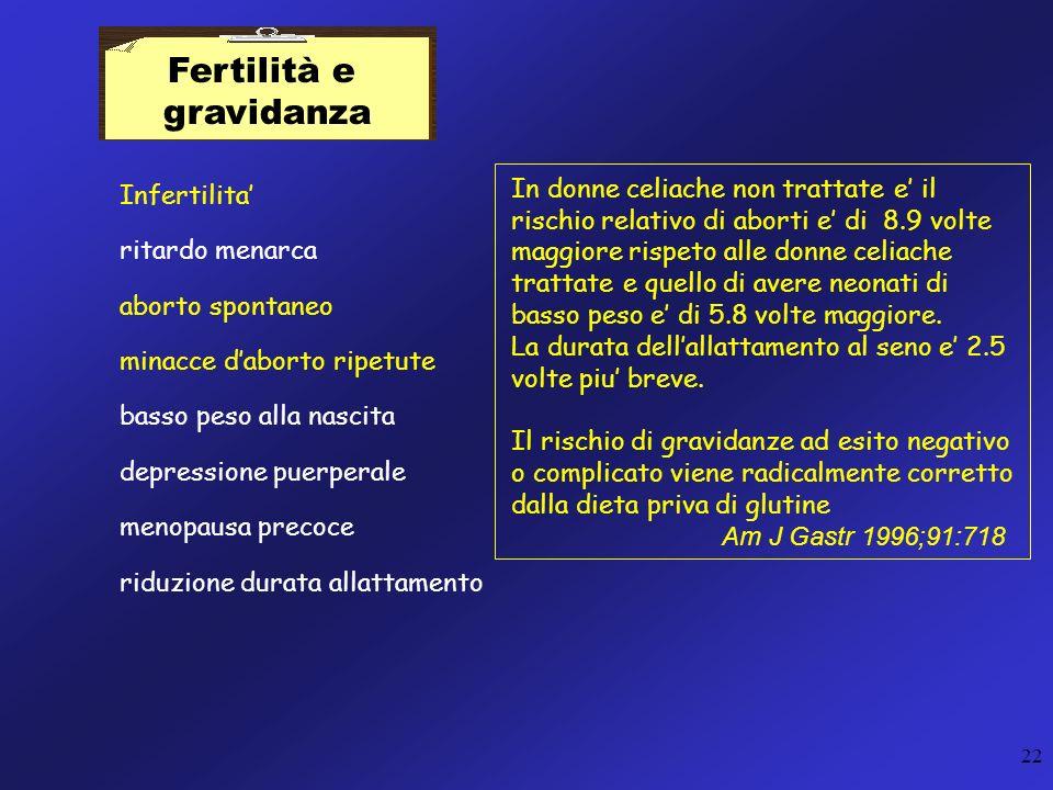 Fertilità e gravidanza