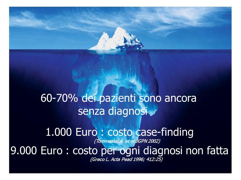 60-70% dei pazienti sono ancora senza diagnosi