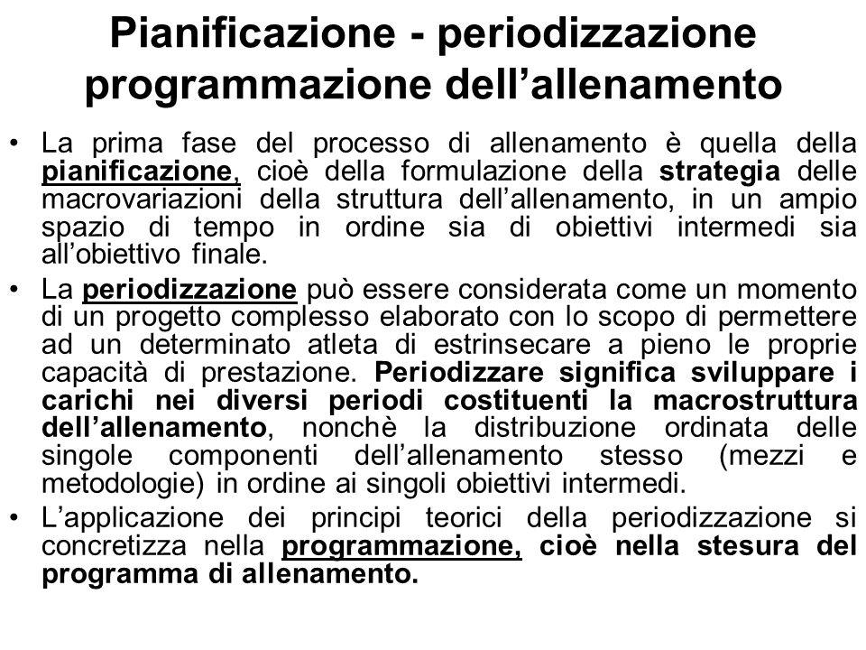 Pianificazione - periodizzazione programmazione dell'allenamento
